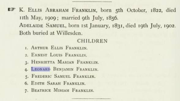 Records of the Franklin Family and Collaterals. 1915. London