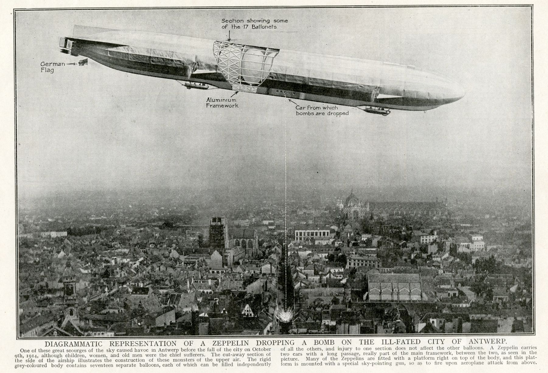 Wdiagramatic representation of a Zeppelin dropping a bomb on Antwerp, Belgium. 9 October 1914