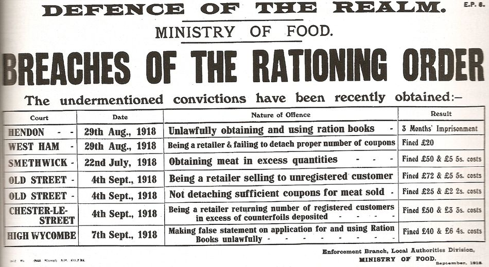 Poster. Defence of the Realm, Ministry of Food. Breaches of the Rationing Order. © IWM (Q 56278)